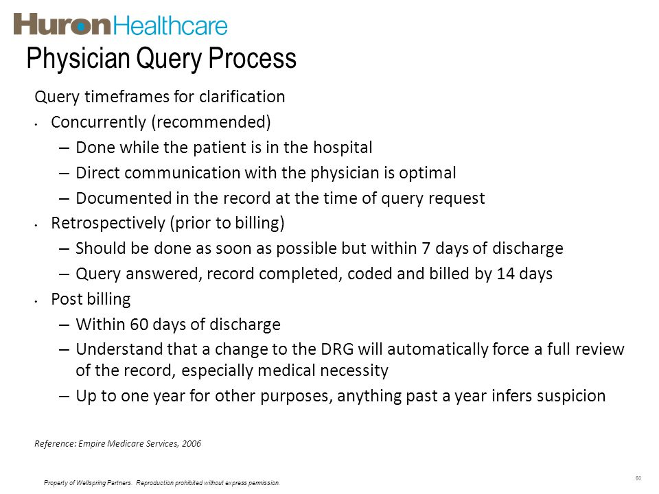 Physician Query Process 60 Query timeframes for clarification Concurrently (recommended) – Done while the patient is in the hospital – Direct communic
