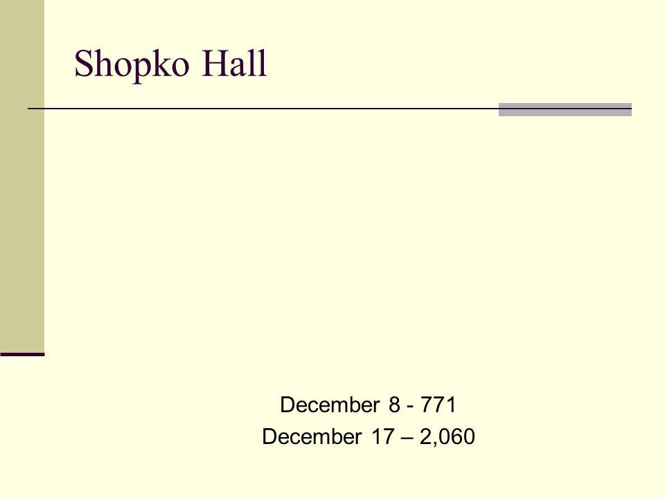 Shopko Hall December 8 - 771 December 17 – 2,060