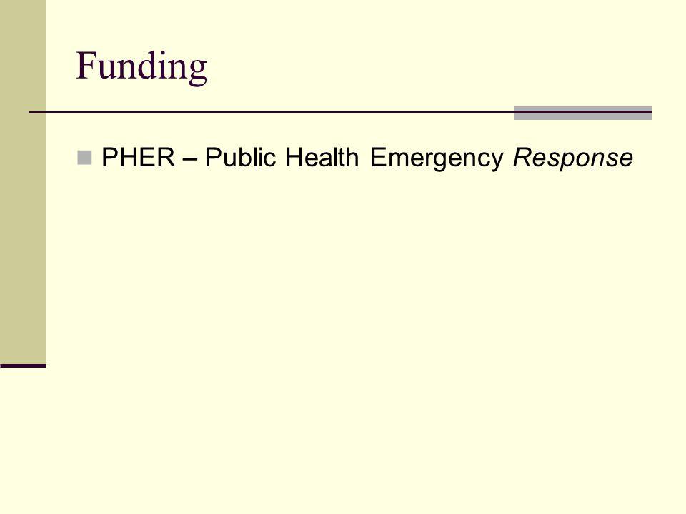 Funding PHER – Public Health Emergency Response