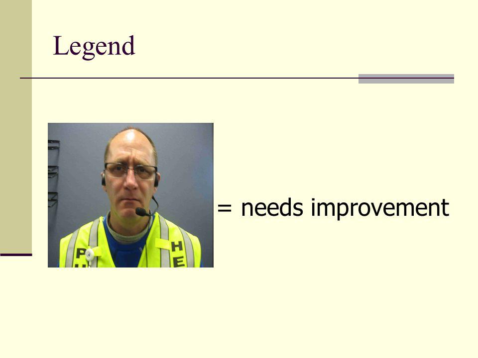 Legend = needs improvement