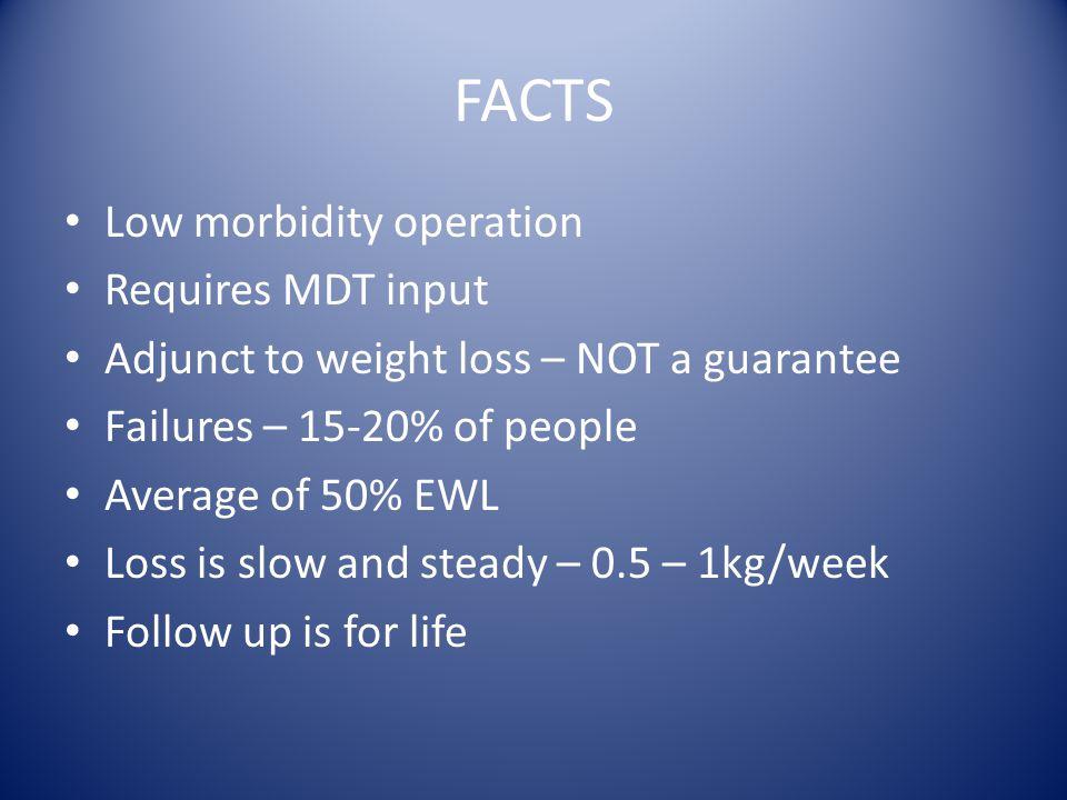 Roux En Y Gastric Bypass Diabetes 70-80% EWL Higher morbidity