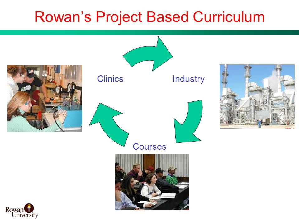 7 Clinic Timeline Preliminary contact Confidential disclosure / IP agreement Initial meetings: Rowan faculty/students with Process R&D scientists/engineers Clinic partnership agreements Set and review project goals/objectives Review of process documentation Site visit (plant / R&D) Weekly project meetings with student team Students interact as needed with industry partner End of semester presentation to industry partner