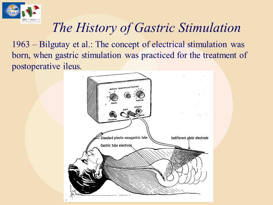 1963 – Bilgutay et al.: The concept of electrical stimulation was born, when gastric stimulation was practiced for the treatment of postoperative ileus.