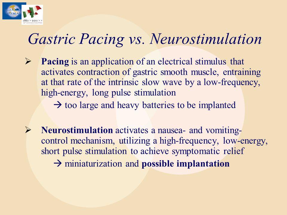 Gastric Pacing vs.