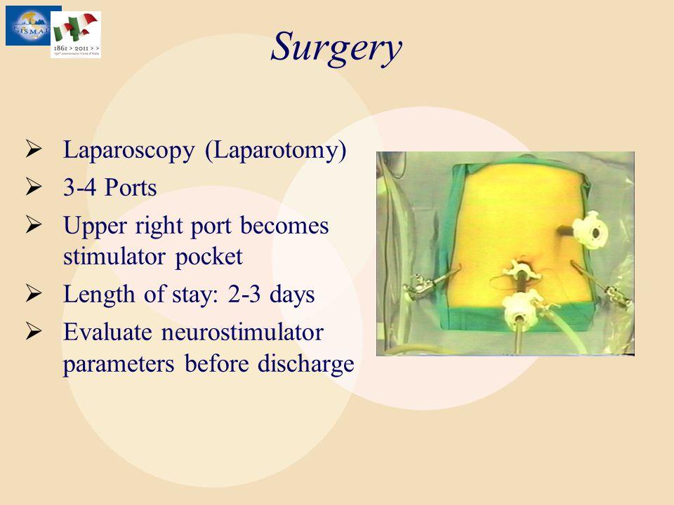 Surgery Laparoscopy (Laparotomy) 3-4 Ports Upper right port becomes stimulator pocket Length of stay: 2-3 days Evaluate neurostimulator parameters bef