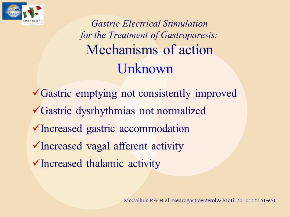 Gastric Electrical Stimulation for the Treatment of Gastroparesis: Mechanisms of action McCallum RW et al. Neurogastroenterol & Motil 2010;22:161-e51