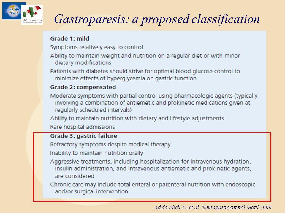 Ad da Abell TL et al, Neurogastroenterol Motil 2006 Gastroparesis: a proposed classification