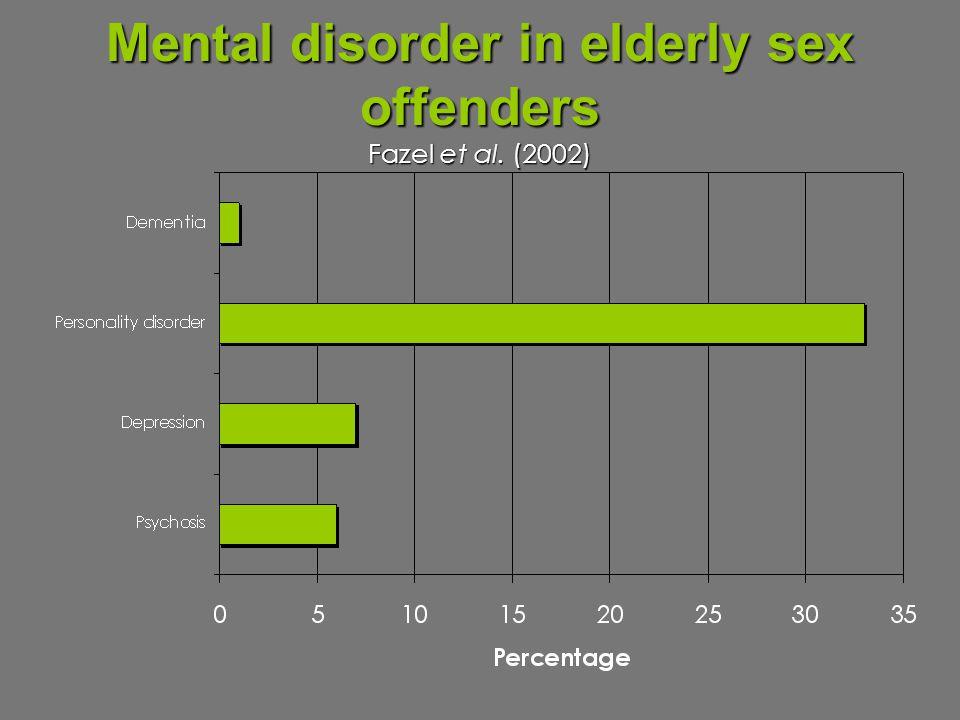 Mental disorder in elderly sex offenders Fazel et al. (2002)