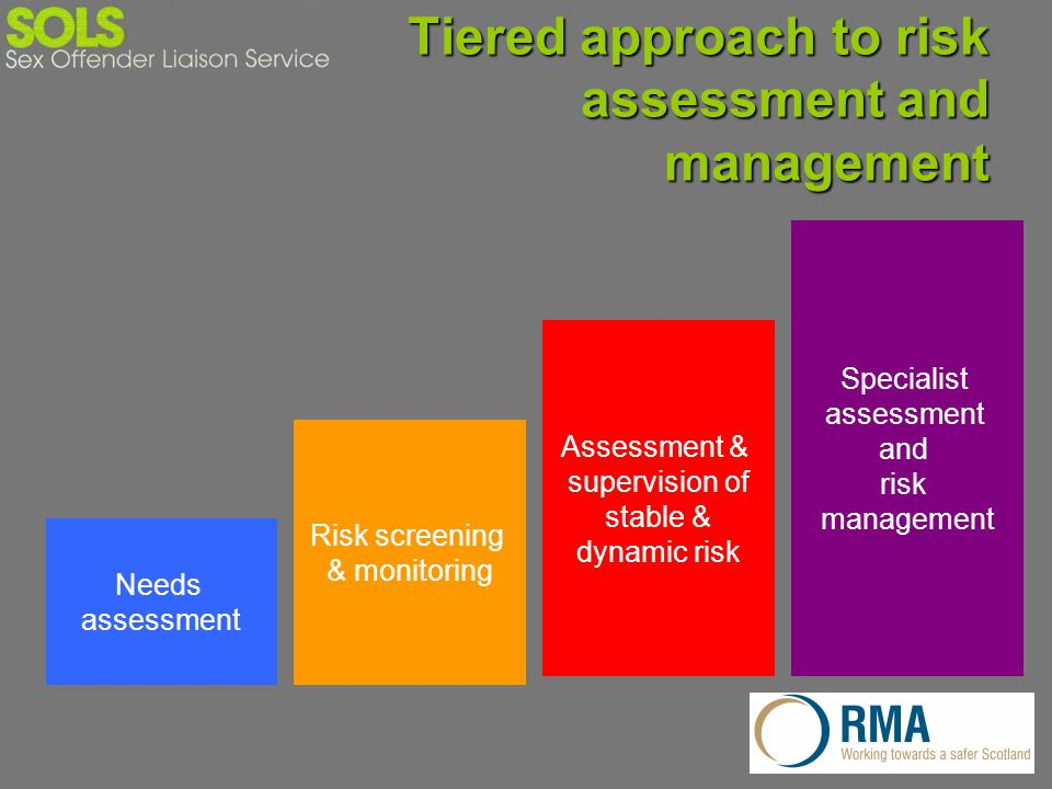 Tiered approach to risk assessment and management Needs assessment Risk screening & monitoring Specialist assessment and risk management Assessment &
