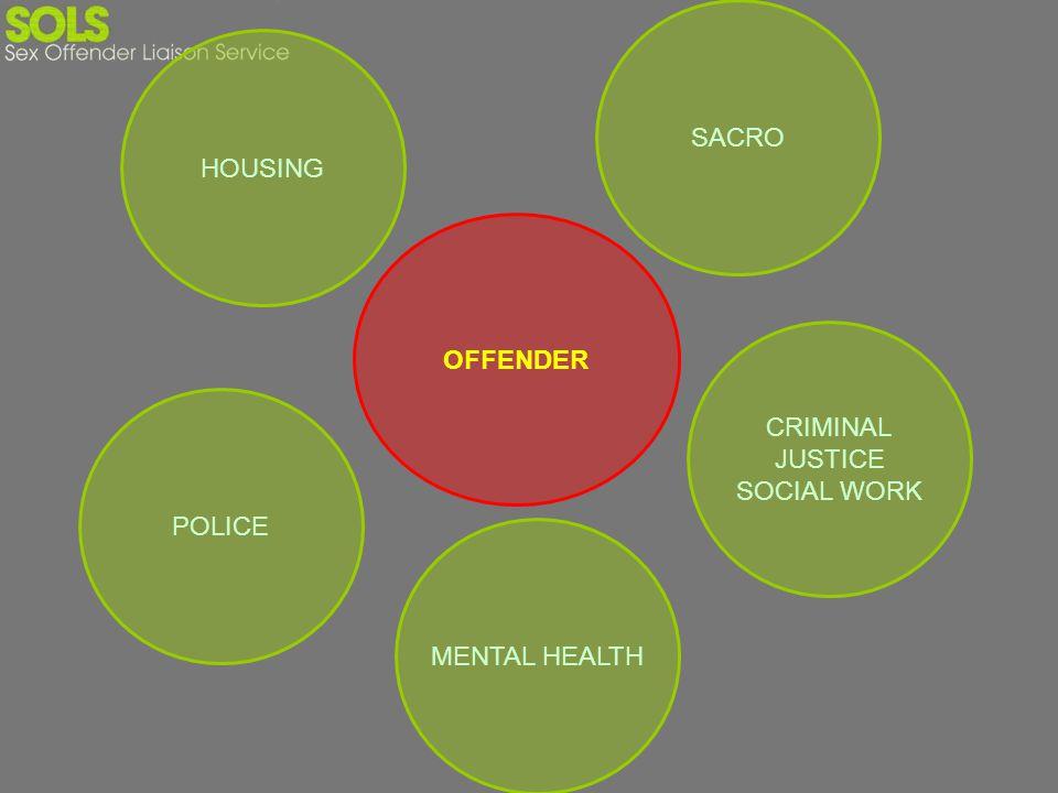 OFFENDER POLICE CRIMINAL JUSTICE SOCIAL WORK HOUSING SACRO MENTAL HEALTH