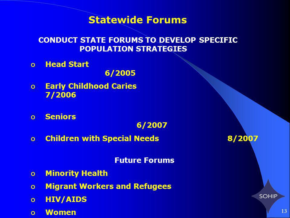13 CONDUCT STATE FORUMS TO DEVELOP SPECIFIC POPULATION STRATEGIES oHead Start 6/2005 oEarly Childhood Caries 7/2006 oSeniors 6/2007 oChildren with Spe