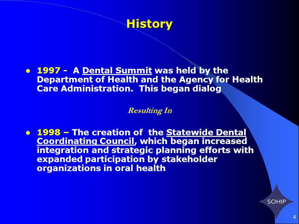 4 History 1997 - A Dental Summit was held by the Department of Health and the Agency for Health Care Administration.