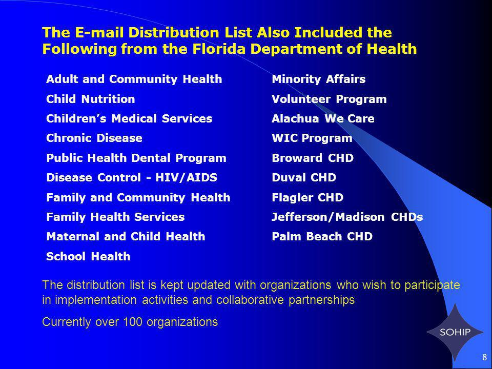8 The E-mail Distribution List Also Included the Following from the Florida Department of Health Adult and Community Health Child Nutrition Childrens Medical Services Chronic Disease Public Health Dental Program Disease Control - HIV/AIDS Family and Community Health Family Health Services Maternal and Child Health School Health Minority Affairs Volunteer Program Alachua We Care WIC Program Broward CHD Duval CHD Flagler CHD Jefferson/Madison CHDs Palm Beach CHD The distribution list is kept updated with organizations who wish to participate in implementation activities and collaborative partnerships Currently over 100 organizations