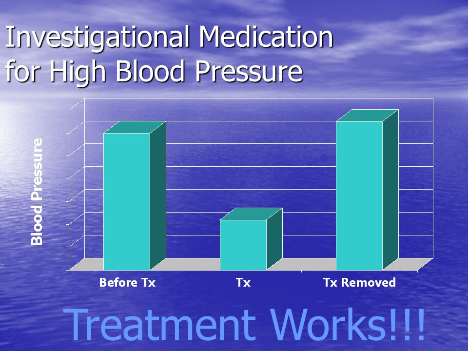 Investigational Medication for High Blood Pressure Treatment Works!!!