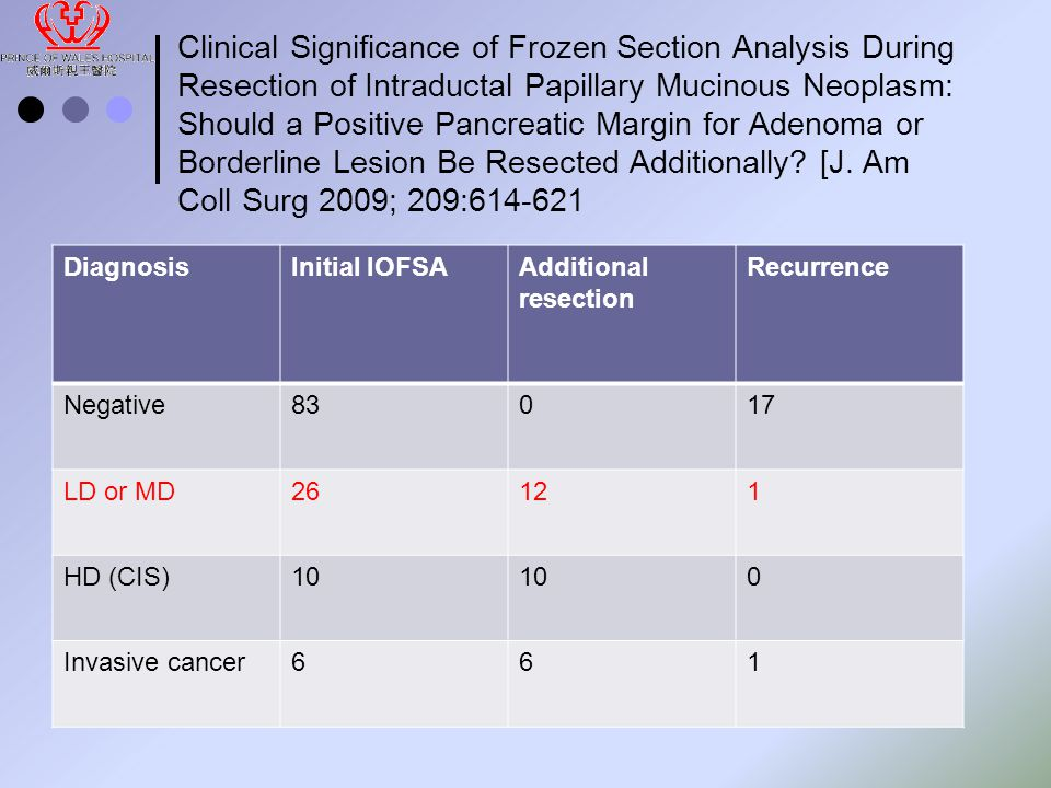 Clinical Significance of Frozen Section Analysis During Resection of Intraductal Papillary Mucinous Neoplasm: Should a Positive Pancreatic Margin for
