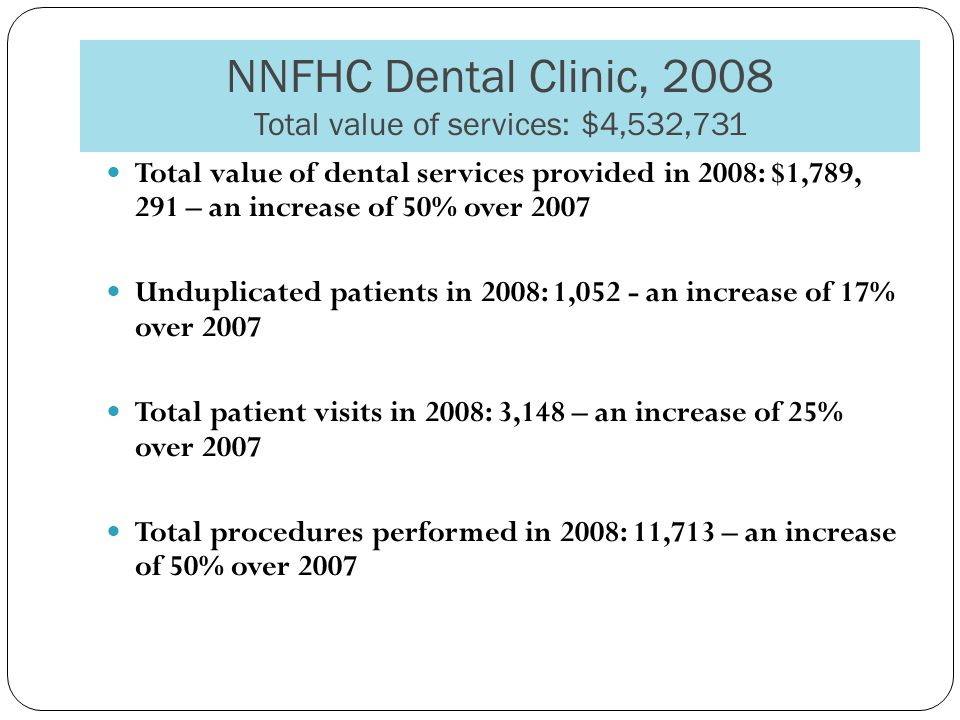 Total value of dental services provided in 2008: $1,789, 291 – an increase of 50% over 2007 Unduplicated patients in 2008: 1,052 - an increase of 17% over 2007 Total patient visits in 2008: 3,148 – an increase of 25% over 2007 Total procedures performed in 2008: 11,713 – an increase of 50% over 2007 NNFHC Dental Clinic, 2008 Total value of services: $4,532,731