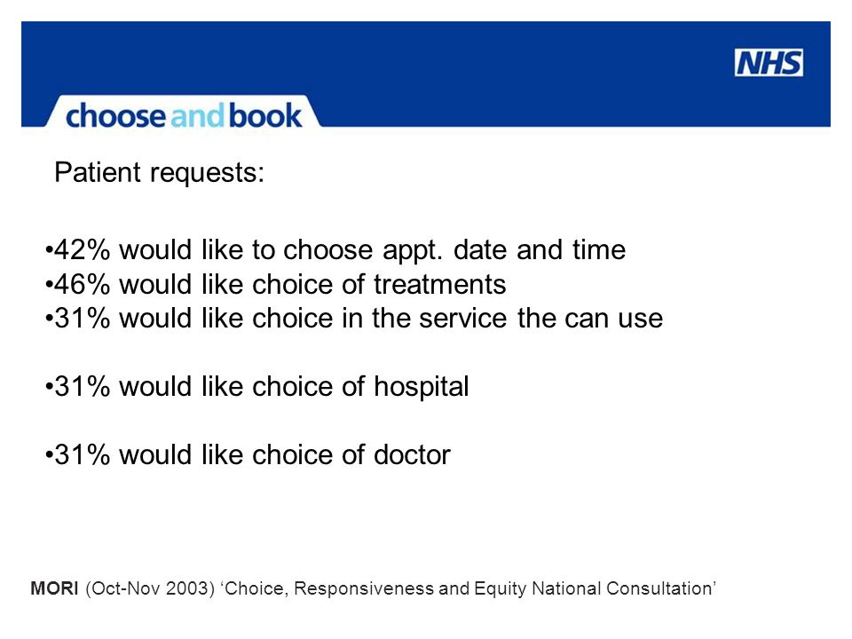 Patient requests: 42% would like to choose appt. date and time 46% would like choice of treatments 31% would like choice in the service the can use 31