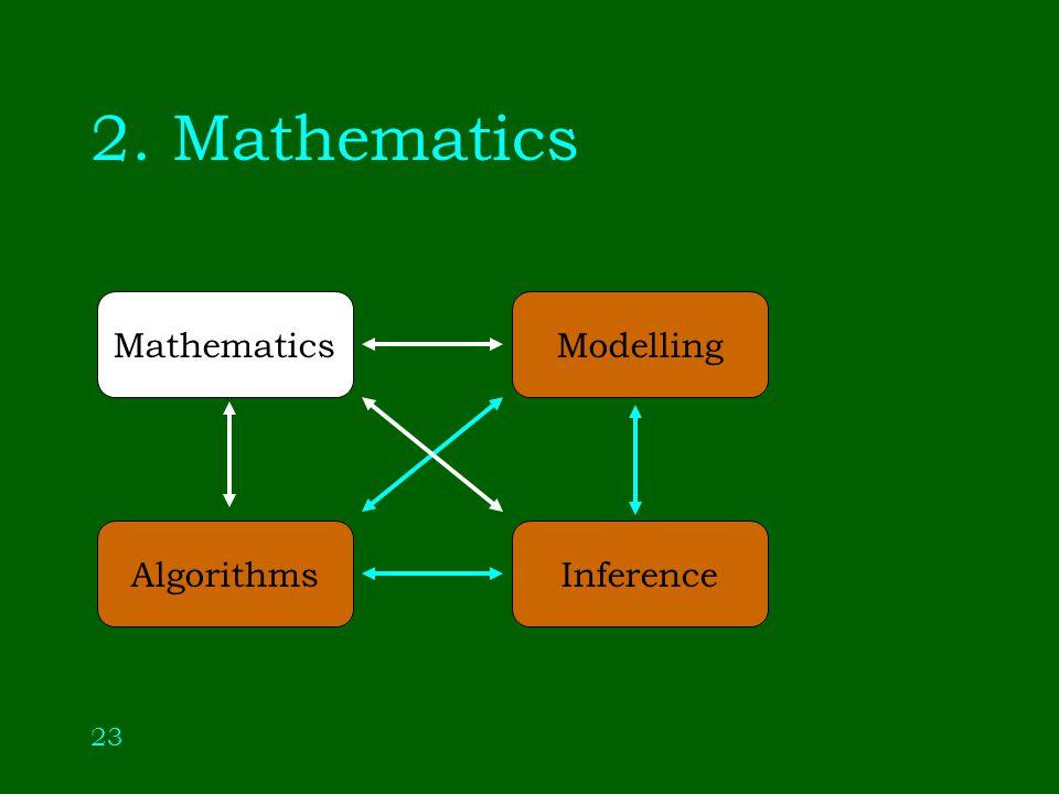 23 2. Mathematics Modelling Inference Mathematics Algorithms