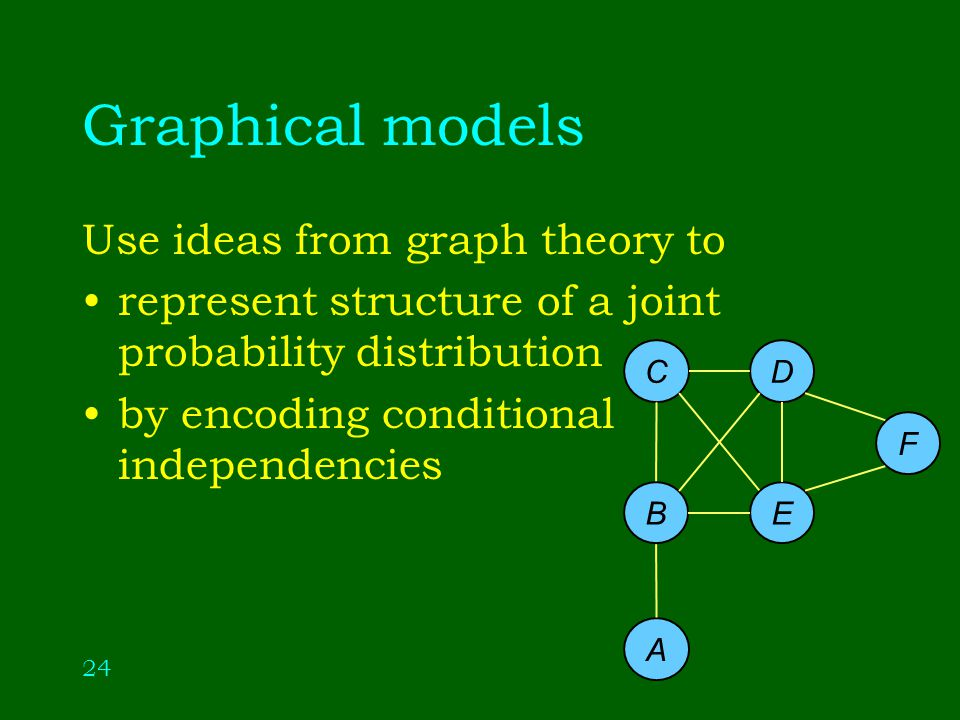 24 Graphical models Use ideas from graph theory to represent structure of a joint probability distribution by encoding conditional independencies D EB C A F