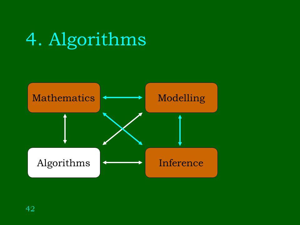42 4. Algorithms Modelling Inference Mathematics Algorithms