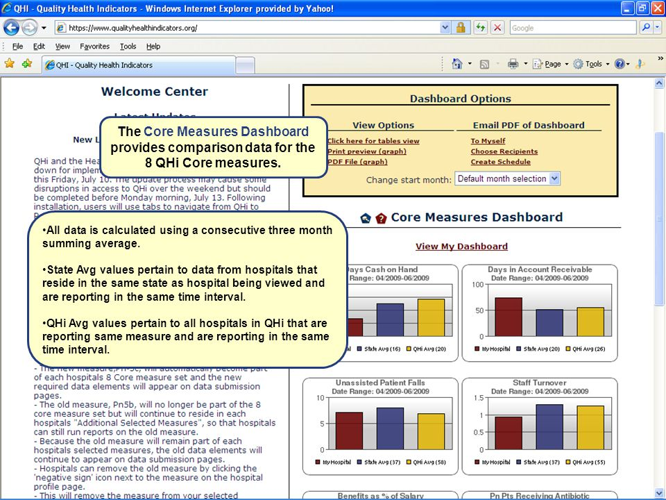 27 The Core Measures Dashboard provides comparison data for the 8 QHi Core measures.
