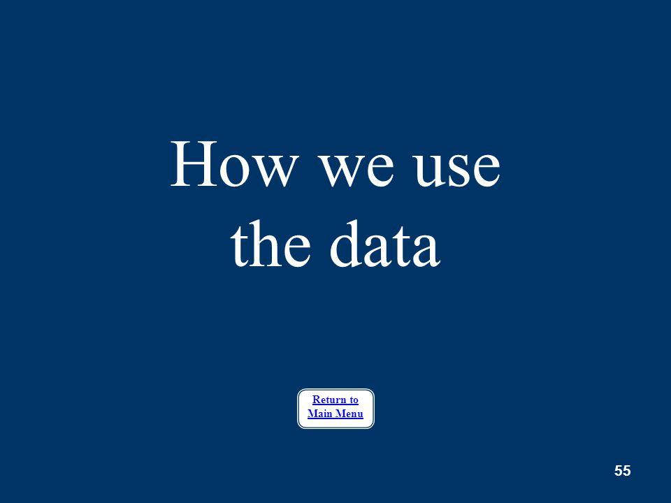 55 How we use the data Return to Main Menu
