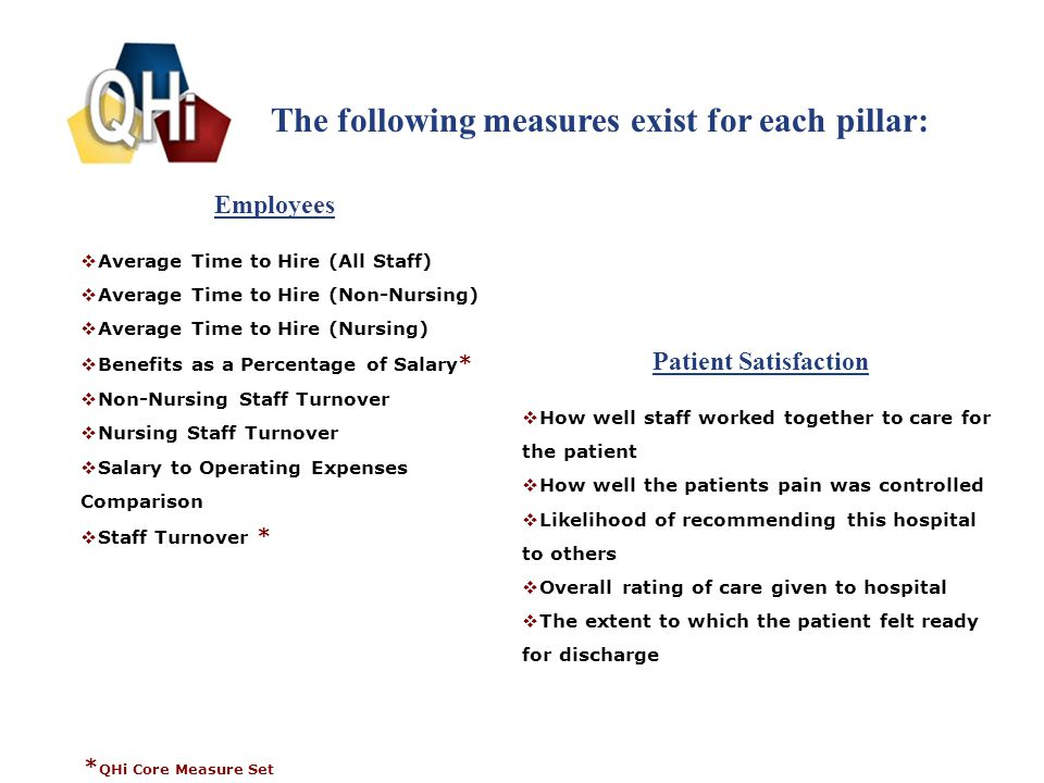 9 Employees Average Time to Hire (All Staff) Average Time to Hire (Non-Nursing) Average Time to Hire (Nursing) Benefits as a Percentage of Salary * Non-Nursing Staff Turnover Nursing Staff Turnover Salary to Operating Expenses Comparison Staff Turnover * Patient Satisfaction How well staff worked together to care for the patient How well the patients pain was controlled Likelihood of recommending this hospital to others Overall rating of care given to hospital The extent to which the patient felt ready for discharge The following measures exist for each pillar: * QHi Core Measure Set