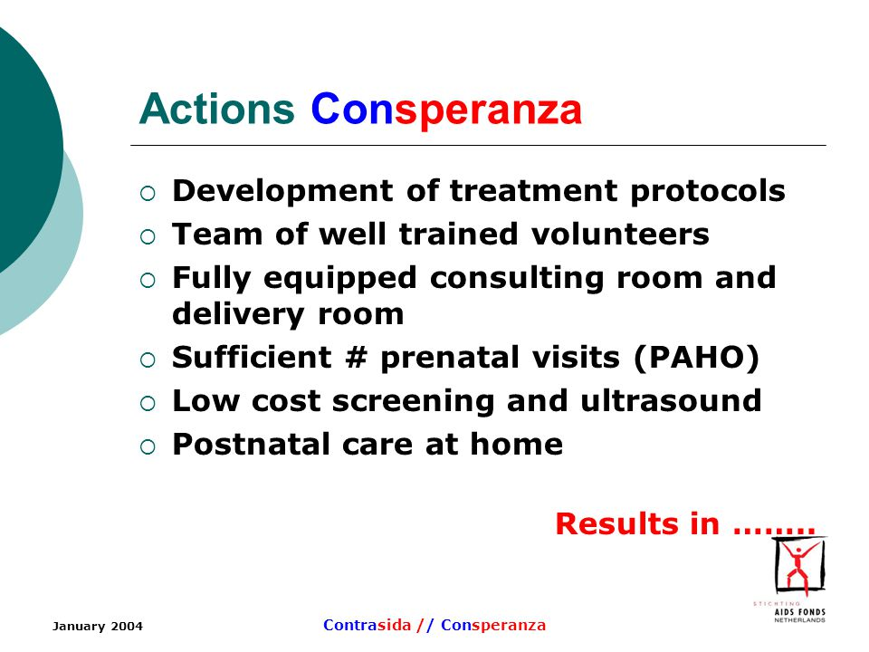 January 2004 Contrasida // Consperanza Actions Consperanza Development of treatment protocols Team of well trained volunteers Fully equipped consulting room and delivery room Sufficient # prenatal visits (PAHO) Low cost screening and ultrasound Postnatal care at home Results in ……..