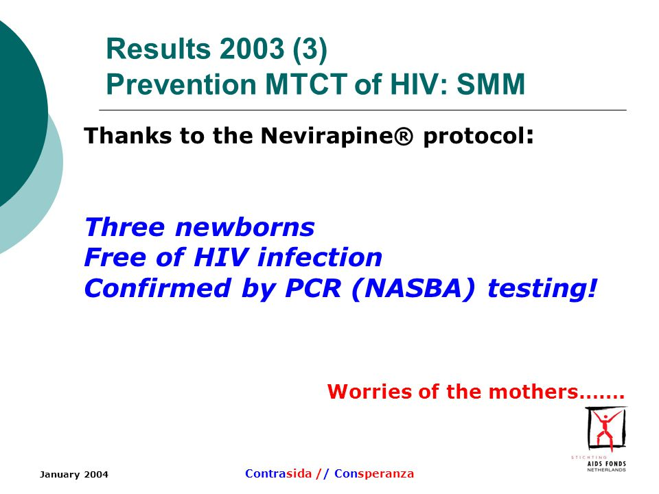 January 2004 Contrasida // Consperanza Results 2003 (3) Prevention MTCT of HIV: SMM Thanks to the Nevirapine® protocol : Three newborns Free of HIV infection Confirmed by PCR (NASBA) testing.
