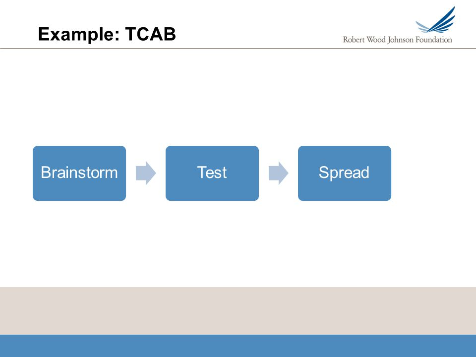 Example: TCAB BrainstormTestSpread
