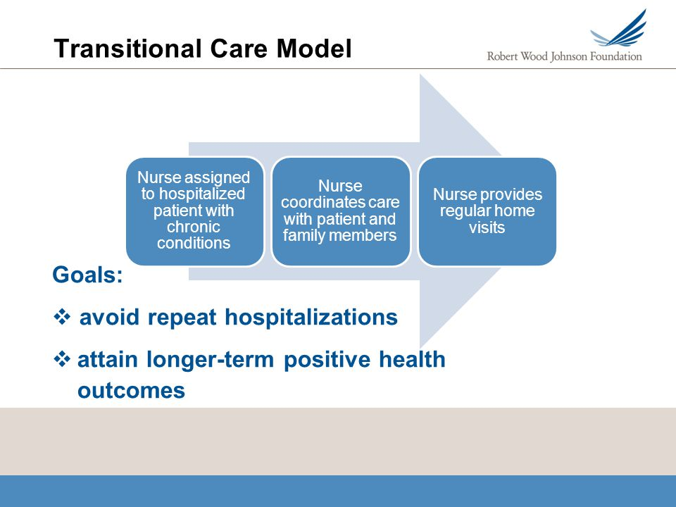 Transitional Care Model Goals: avoid repeat hospitalizations attain longer-term positive health outcomes Nurse assigned to hospitalized patient with c
