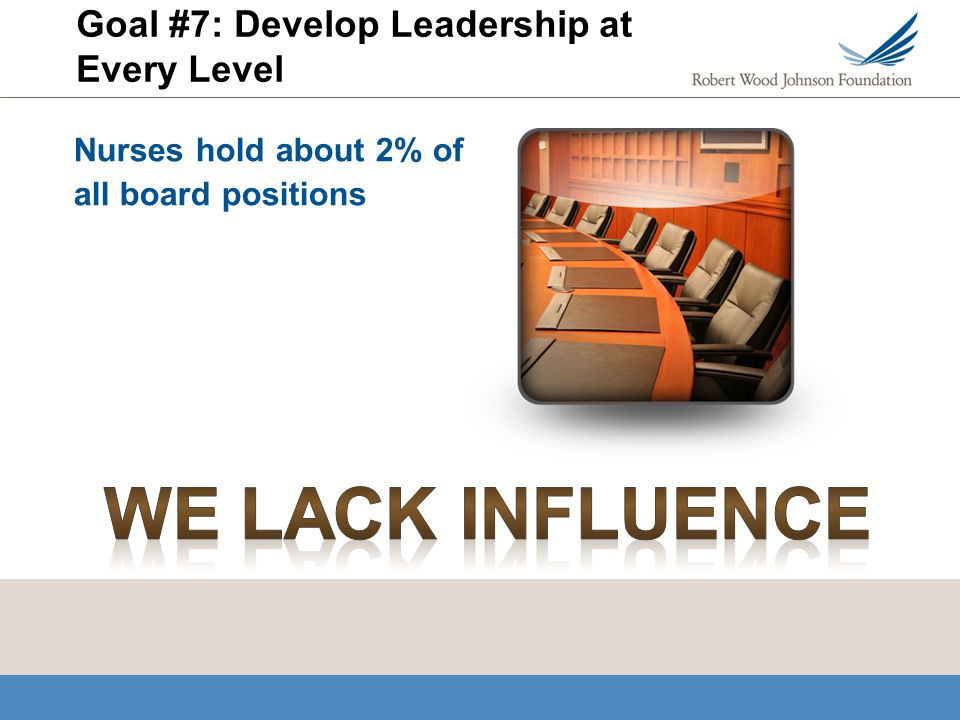 Goal #7: Develop Leadership at Every Level Nurses hold about 2% of all board positions