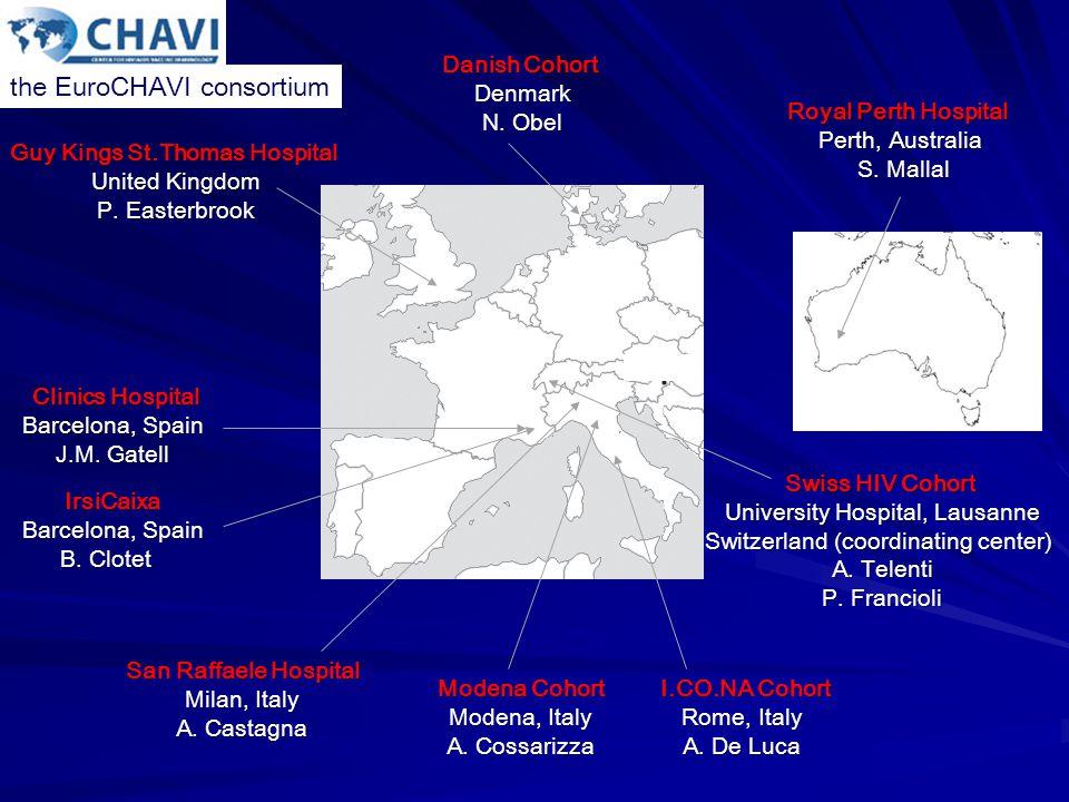 IrsiCaixa Barcelona, Spain B. Clotet Clinics Hospital Barcelona, Spain J.M. Gatell Swiss HIV Cohort University Hospital, Lausanne Switzerland (coordin
