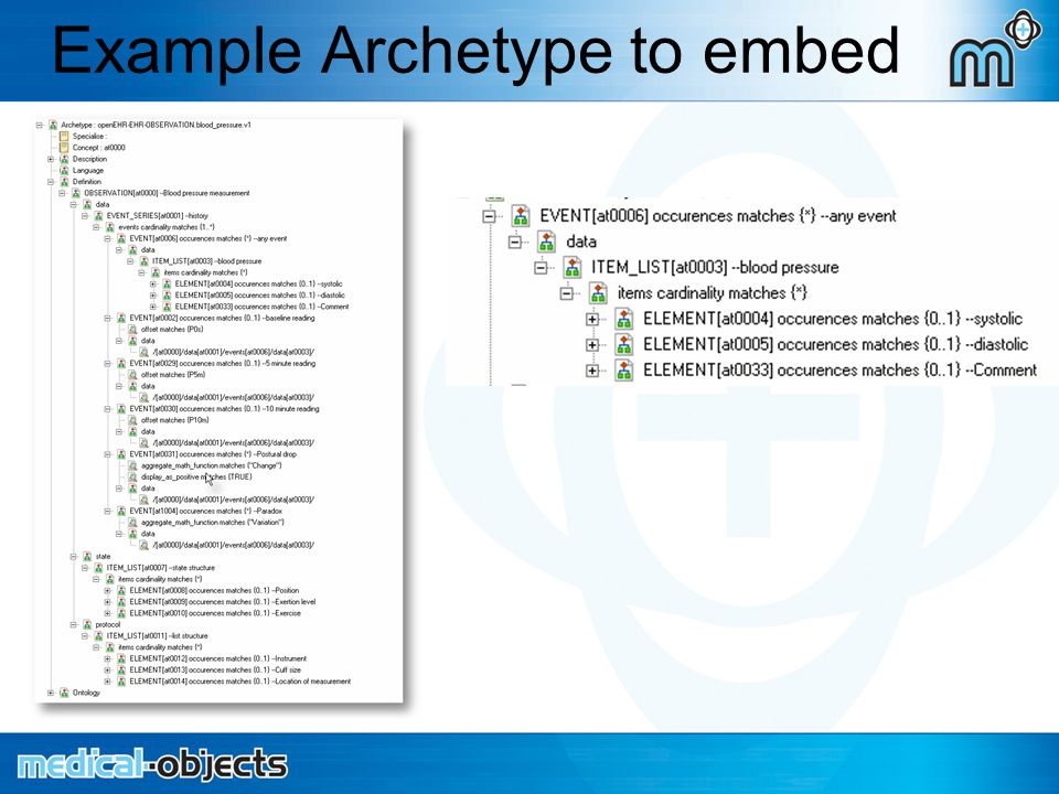 Example Archetype to embed