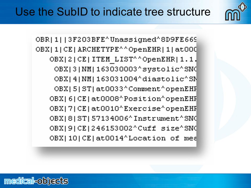 Use the SubID to indicate tree structure
