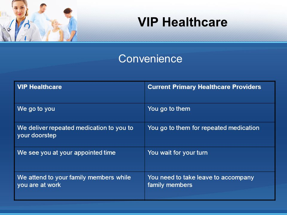 VIP Healthcare Current Primary Healthcare Providers We spend 30-45 mins with youYou spent 5 -10 mins with the doctor We see all your family members together as a whole You and your family members may go to separate doctors.