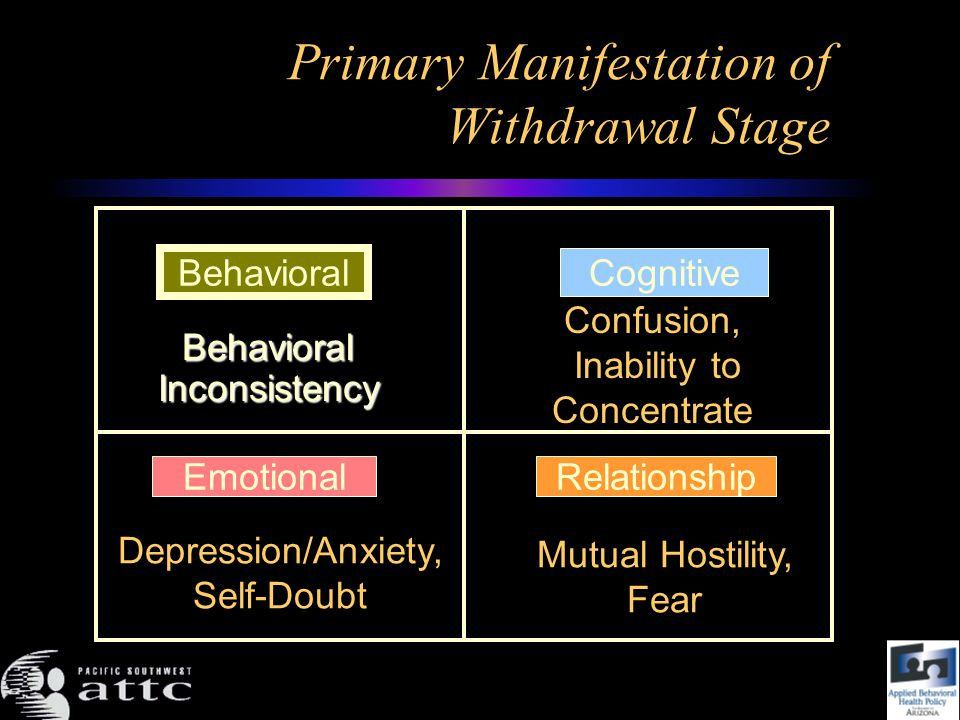 Primary Manifestation of Withdrawal Stage Behavioral Cognitive RelationshipEmotional BehavioralInconsistency Confusion, Inability to Concentrate Depression/Anxiety, Self-Doubt Mutual Hostility, Fear