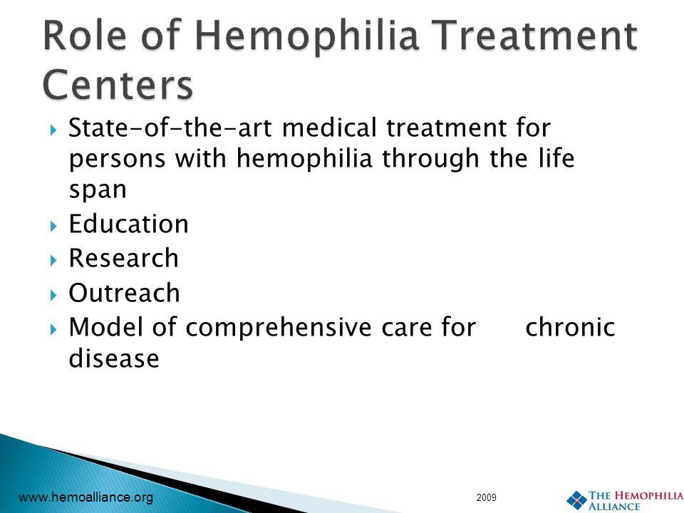 Clinical Research Pharmacy 2009 www.hemoalliance.org