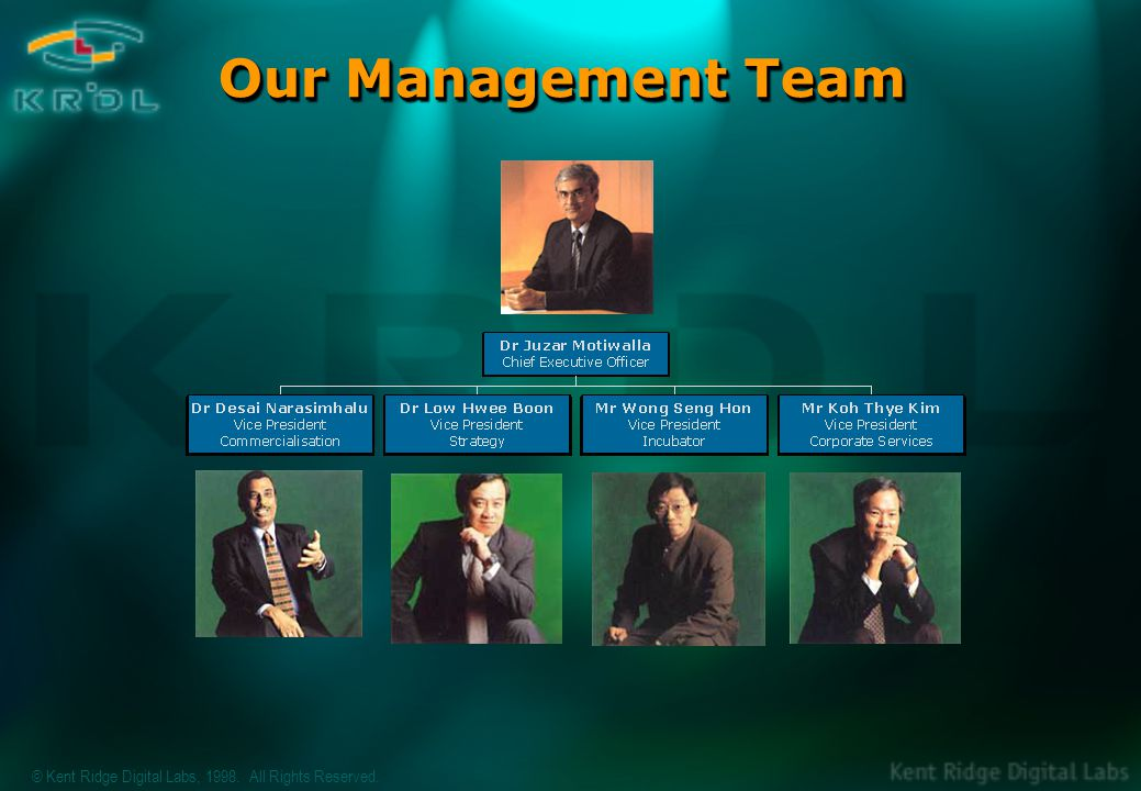 © Kent Ridge Digital Labs, 1998. All Rights Reserved. Our Management Team