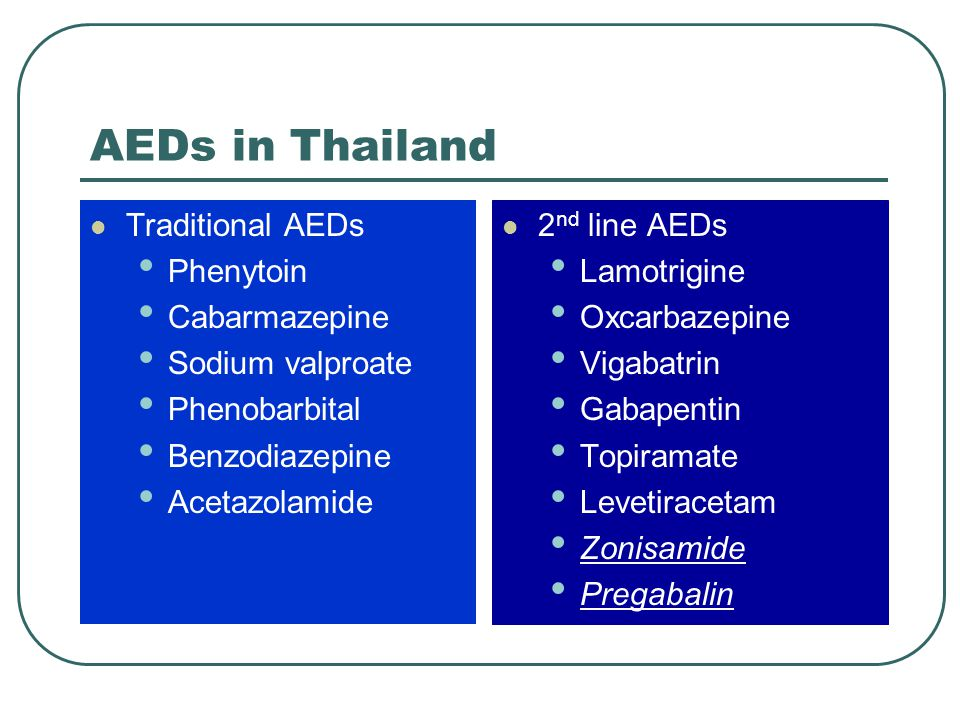 AEDs in Thailand Traditional AEDs Phenytoin Cabarmazepine Sodium valproate Phenobarbital Benzodiazepine Acetazolamide 2 nd line AEDs Lamotrigine Oxcarbazepine Vigabatrin Gabapentin Topiramate Levetiracetam Zonisamide Pregabalin