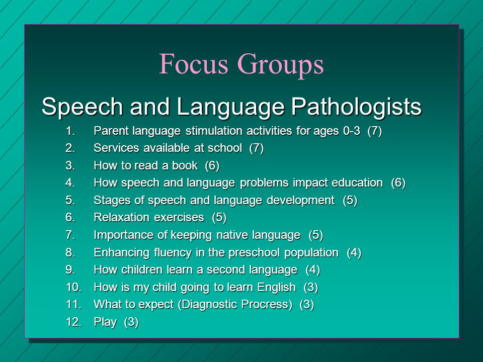 Focus Groups Speech and Language Pathologists 1.Parent language stimulation activities for ages 0-3 (7) 2.Services available at school (7) 3.How to read a book (6) 4.How speech and language problems impact education (6) 5.Stages of speech and language development (5) 6.Relaxation exercises (5) 7.Importance of keeping native language (5) 8.Enhancing fluency in the preschool population (4) 9.How children learn a second language (4) 10.How is my child going to learn English (3) 11.What to expect (Diagnostic Procress) (3) 12.Play (3)