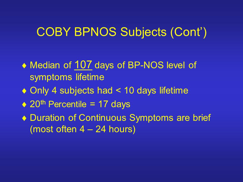 COBY BPNOS Subjects (Cont) Median of 107 days of BP-NOS level of symptoms lifetime Only 4 subjects had < 10 days lifetime 20 th Percentile = 17 days D