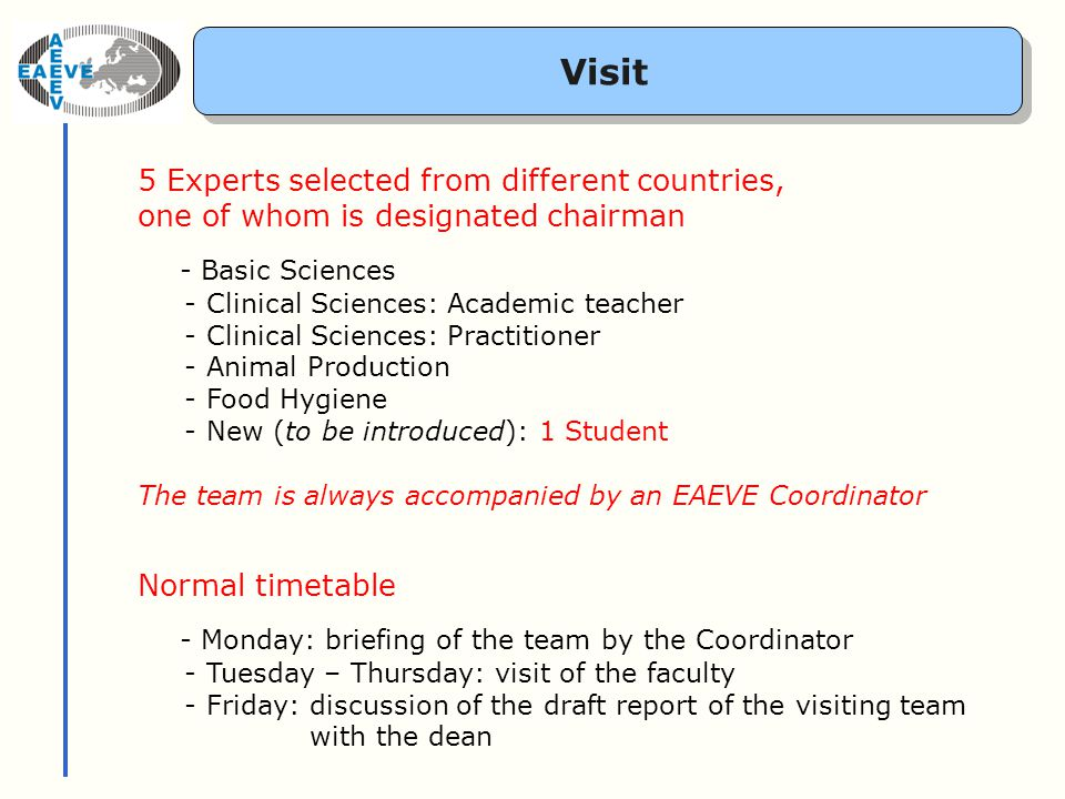 Visit 5 Experts selected from different countries, one of whom is designated chairman - Basic Sciences - Clinical Sciences: Academic teacher - Clinical Sciences: Practitioner - Animal Production - Food Hygiene - New (to be introduced): 1 Student The team is always accompanied by an EAEVE Coordinator Normal timetable - Monday: briefing of the team by the Coordinator - Tuesday – Thursday: visit of the faculty - Friday: discussion of the draft report of the visiting team with the dean