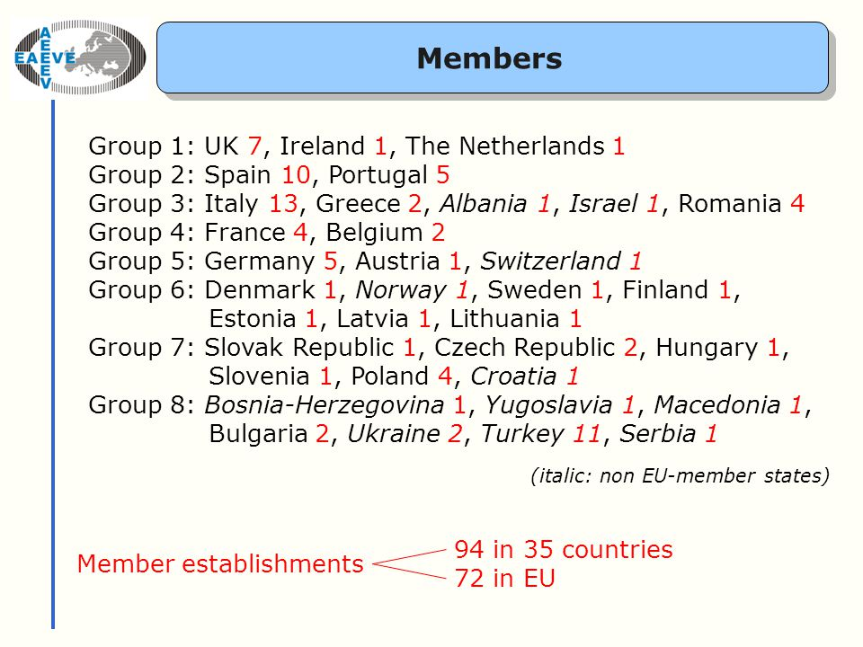 Members Group 1: UK 7, Ireland 1, The Netherlands 1 Group 2: Spain 10, Portugal 5 Group 3: Italy 13, Greece 2, Albania 1, Israel 1, Romania 4 Group 4: