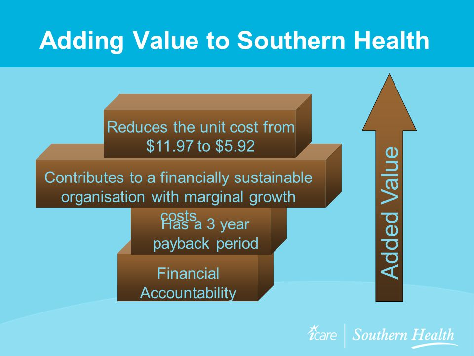 Adding Value to Southern Health Added Value Financial Accountability Has a 3 year payback period Contributes to a financially sustainable organisation with marginal growth costs Reduces the unit cost from $11.97 to $5.92
