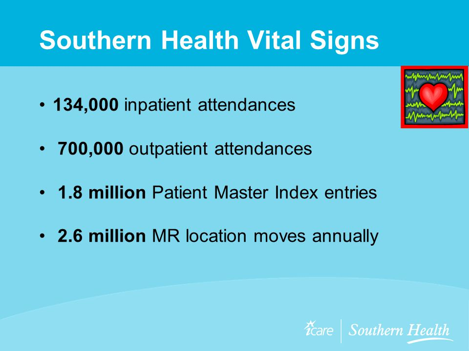 Southern Health Vital Signs 134,000 inpatient attendances 700,000 outpatient attendances 1.8 million Patient Master Index entries 2.6 million MR location moves annually