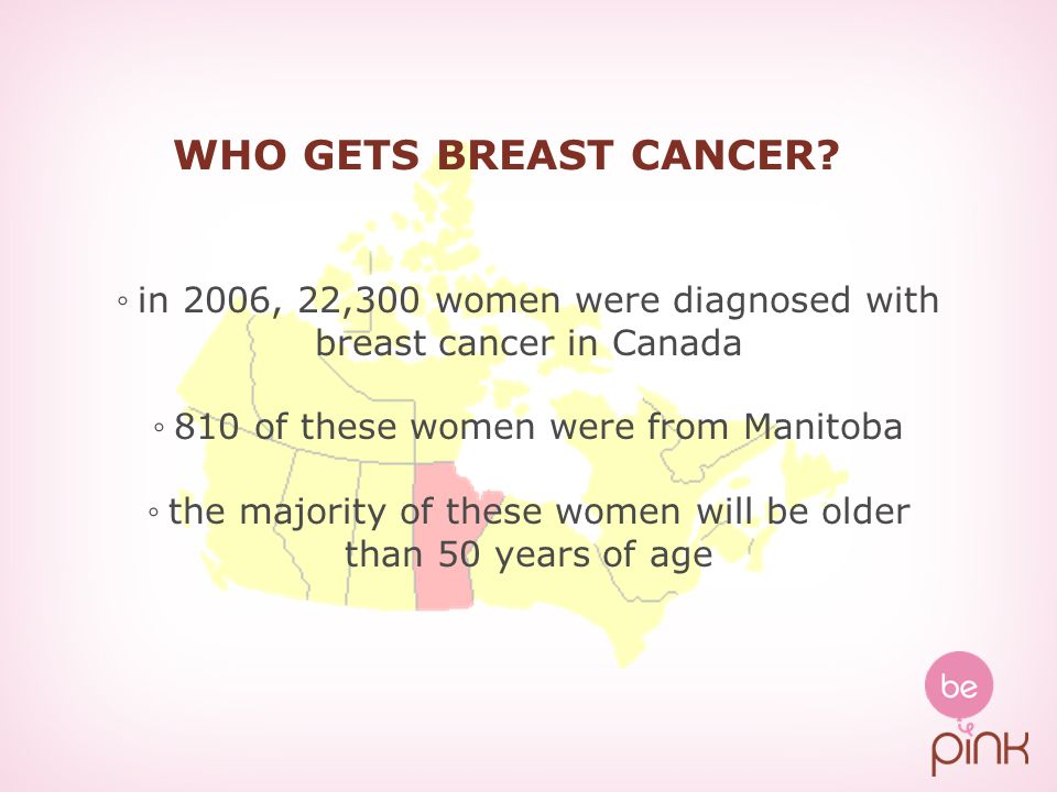 WHO GETS BREAST CANCER? in 2006, 22,300 women were diagnosed with breast cancer in Canada 810 of these women were from Manitoba the majority of these