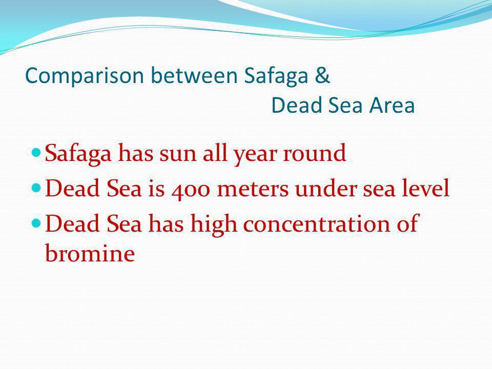 Comparison between Safaga & Dead Sea Area Safaga has sun all year round Dead Sea is 400 meters under sea level Dead Sea has high concentration of bromine