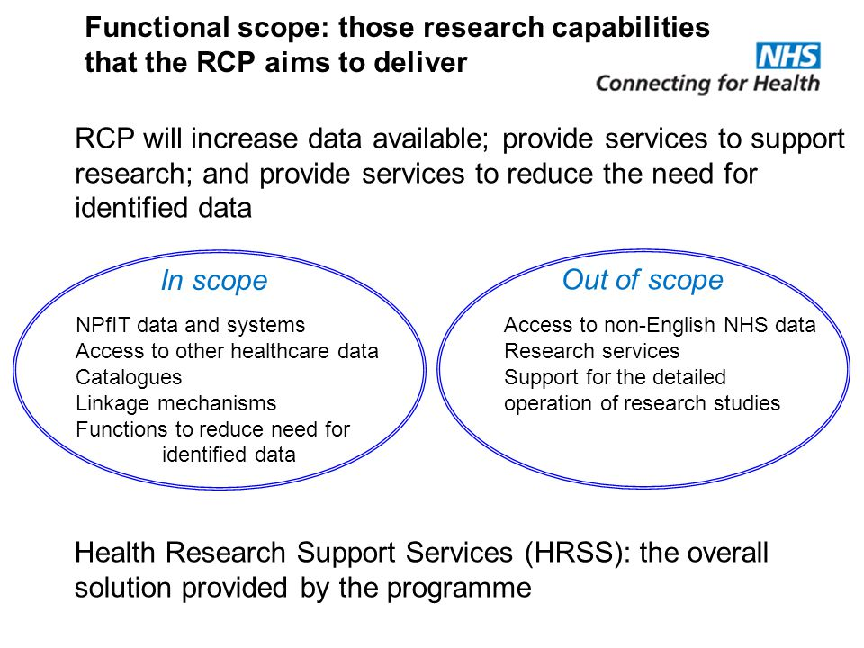 RCP will increase data available; provide services to support research; and provide services to reduce the need for identified data Functional scope: