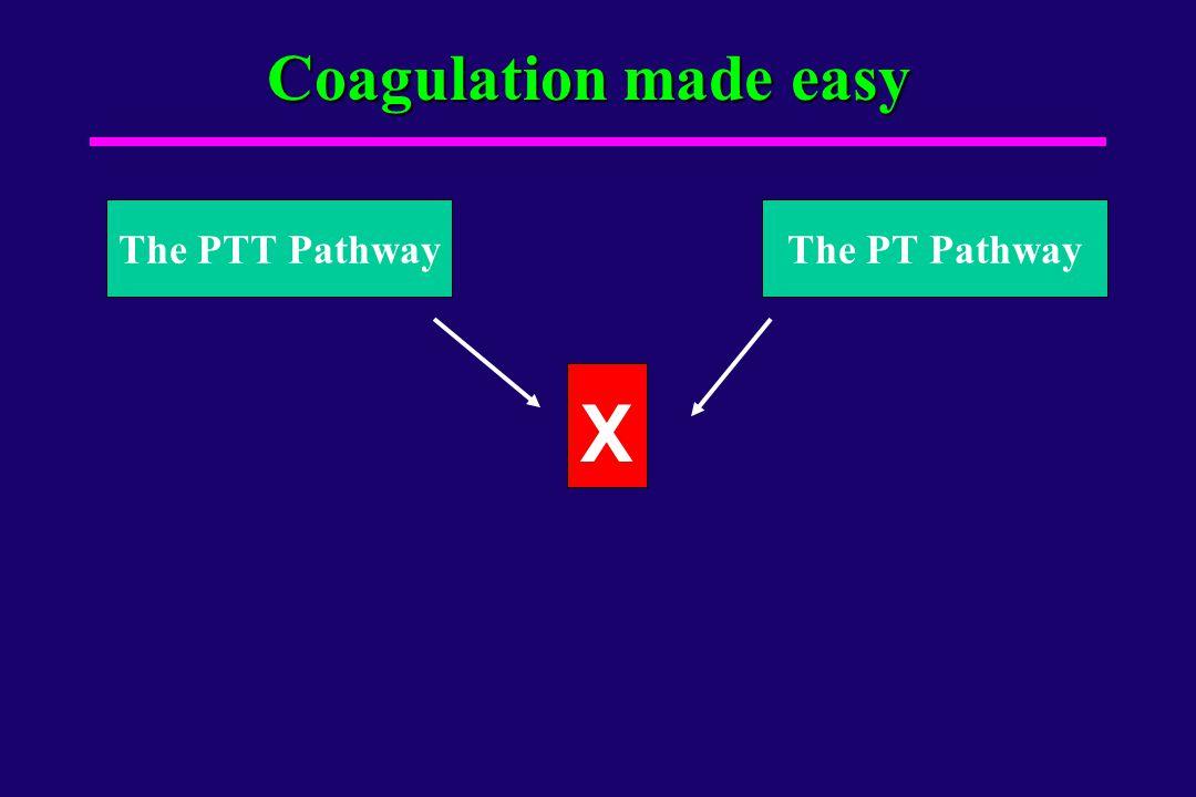 Coagulation made easy VXVX The PTT PathwayThe PT Pathway